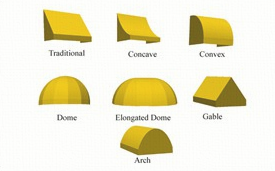 Awning Shapes 2